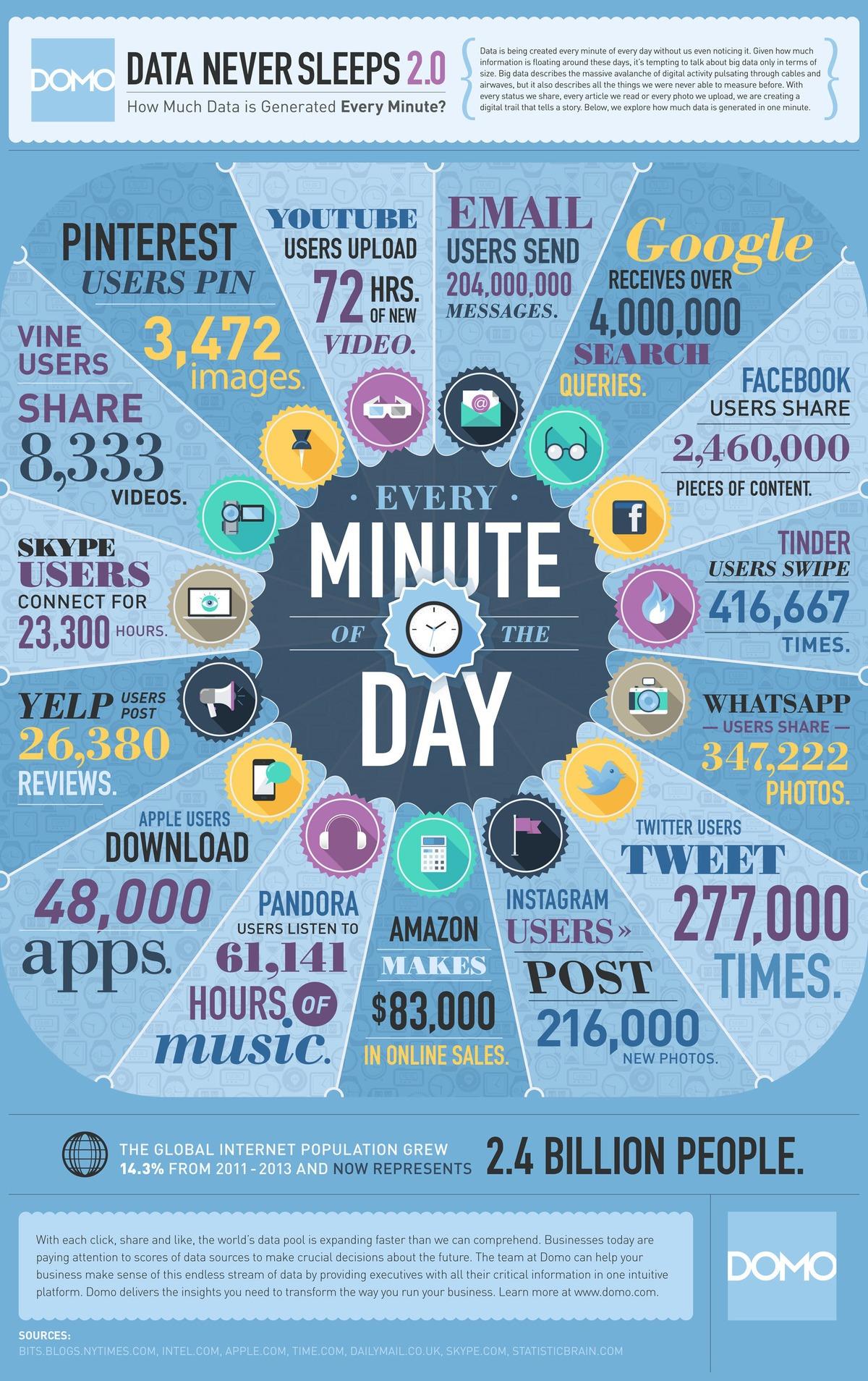 que se passe t-il sur internet en 1 minute